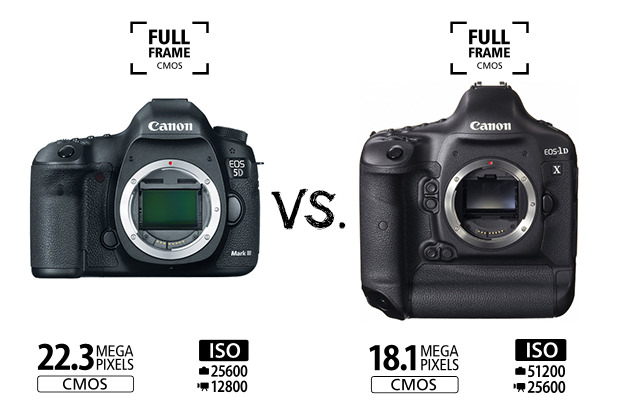 Canon EOS-1D X vs. the EOS 5D Mark III –