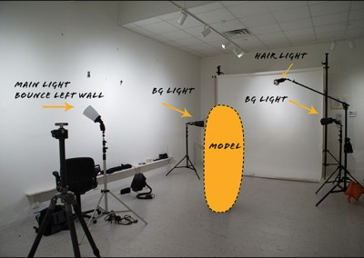 High Key Portraits With The SpinLight 360® Modular System
